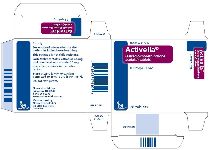 Activella (Estradiol Norethindrone)